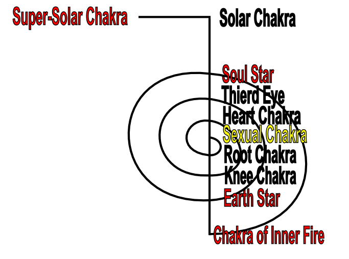 Cho Ku Rei As A Symbol For Axiatonal Balancing And Sealing Vasunin